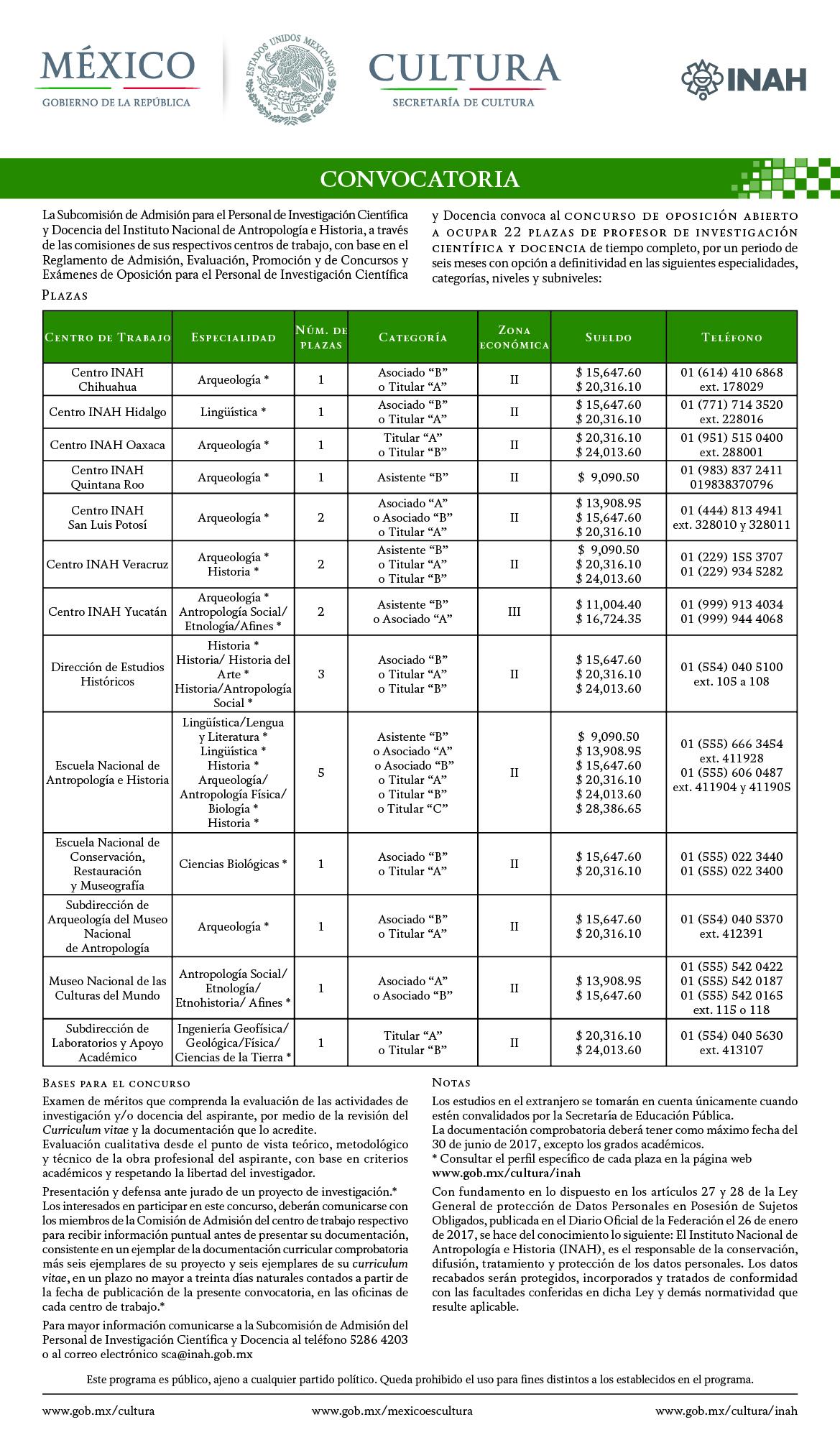 22 plazas de profesor investigador INAH