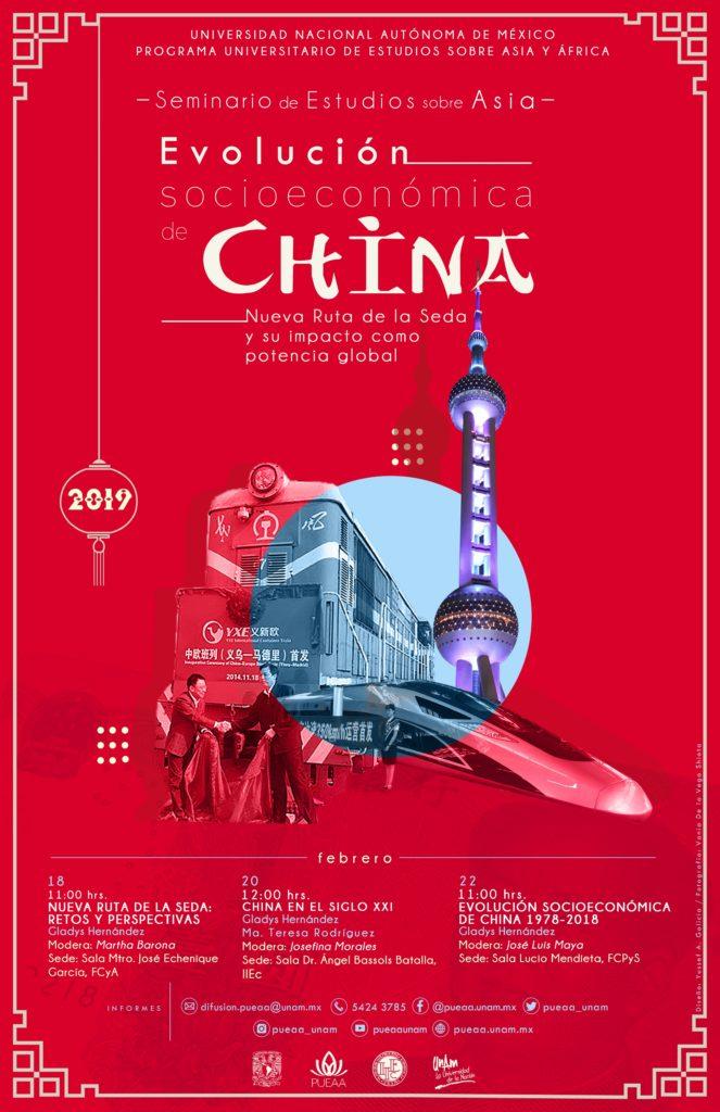 Evolución Socioeconómica de China.