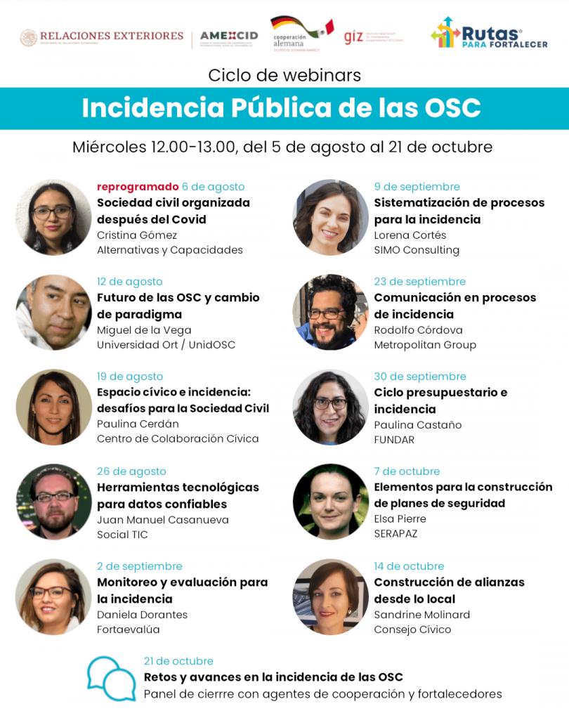 Ciclo de webinars Incidencia Pública de las OSC