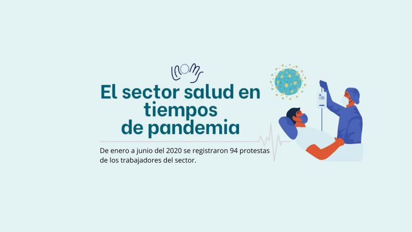 El sector salud en tiempos de pandemia