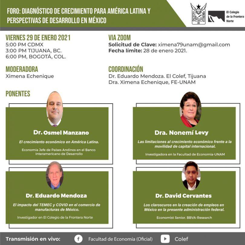 Diagnóstico de Crecimiento para América Latina y Perspectivas de Desarrollo en México